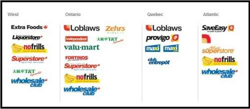 Loblaws Banner Stores
