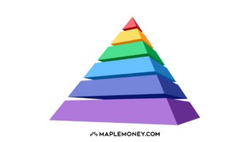 Your Financial Hierarchy of Needs