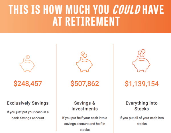 This is how much you could have at retirement.